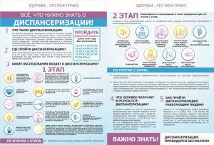 1 и 2 этап диспансеризации