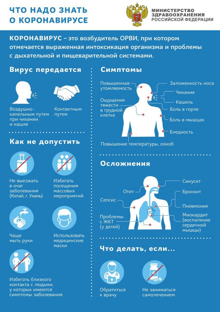 Что нужно знать о коронавирусе